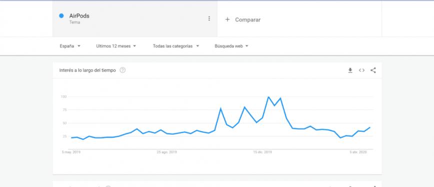tutorial-google-trends